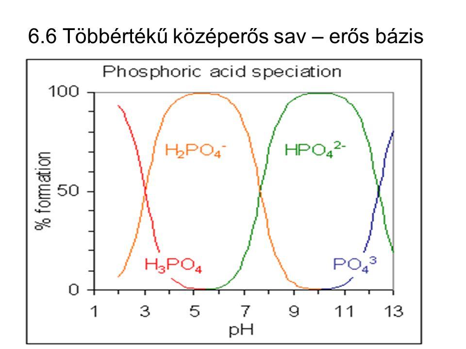 6.6 Többértékű középerős sav – erős bázis A foszforsav (H 3 PO 4 ) háromértékű, középerős sav, három titrálási lépcsője van a titrálási görbén: fogyás pH 7 egyenérték- pont 1.