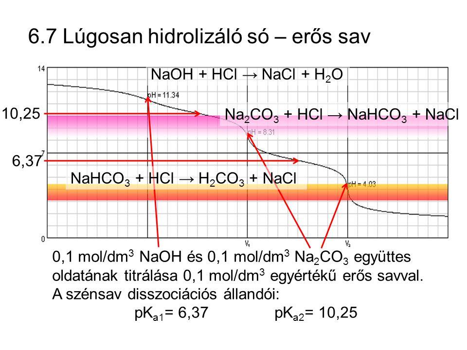 6.7 Lúgosan hidrolizáló só – erős sav 0,1 mol/dm 3 NaOH és 0,1 mol/dm 3 Na 2 CO 3 együttes oldatának titrálása 0,1 mol/dm 3 egyértékű erős savval. A s