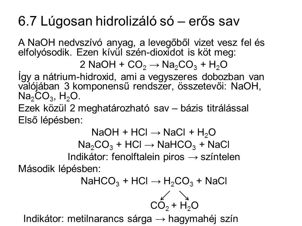 6.7 Lúgosan hidrolizáló só – erős sav A NaOH nedvszívó anyag, a levegőből vizet vesz fel és elfolyósodik. Ezen kívül szén-dioxidot is köt meg: 2 NaOH