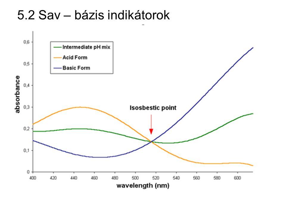5.2 Sav – bázis indikátorok A mérőoldat a vizsgálandó anyag oldatához, míg a hatóanyag-tartalom éppen maradéktalanul átalakul.