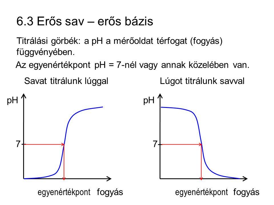 6.3 Erős sav – erős bázis Indikátor választása– metilnarancs 3,1..4,4 – metilvörös 4,4..5.6 – brómtimolkék 6,0..7,6 – fenolftalein 8,2..9,8 fogyás pH 7 egyenértékpont