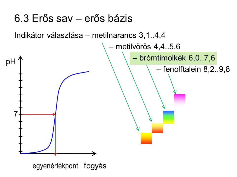 6.3 Erős sav – erős bázis Indikátor választása– metilnarancs 3,1..4,4 – metilvörös 4,4..5.6 – brómtimolkék 6,0..7,6 – fenolftalein 8,2..9,8 fogyás pH
