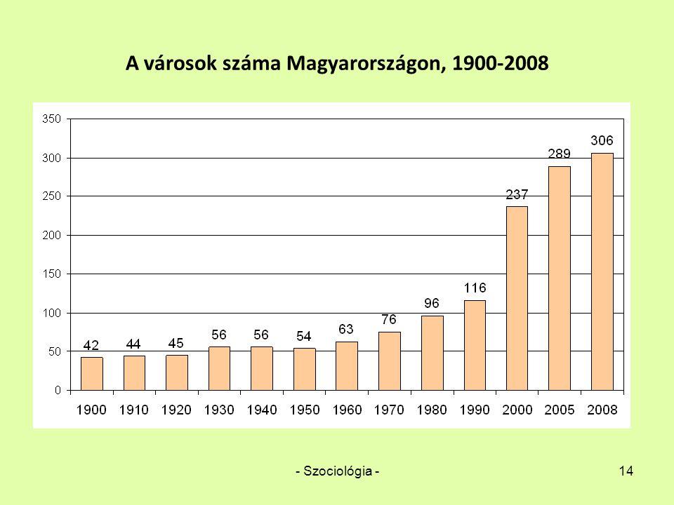 - Szociológia -14 A városok száma Magyarországon, 1900-2008