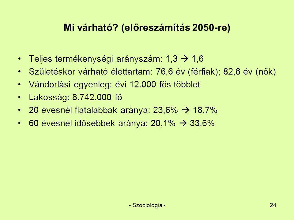 - Szociológia -24 Mi várható? (előreszámítás 2050-re) Teljes termékenységi arányszám: 1,3  1,6 Születéskor várható élettartam: 76,6 év (férfiak); 82,