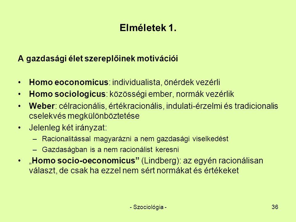 - Szociológia -36 Elméletek 1. A gazdasági élet szereplőinek motivációi Homo eoconomicus: individualista, önérdek vezérli Homo sociologicus: közösségi
