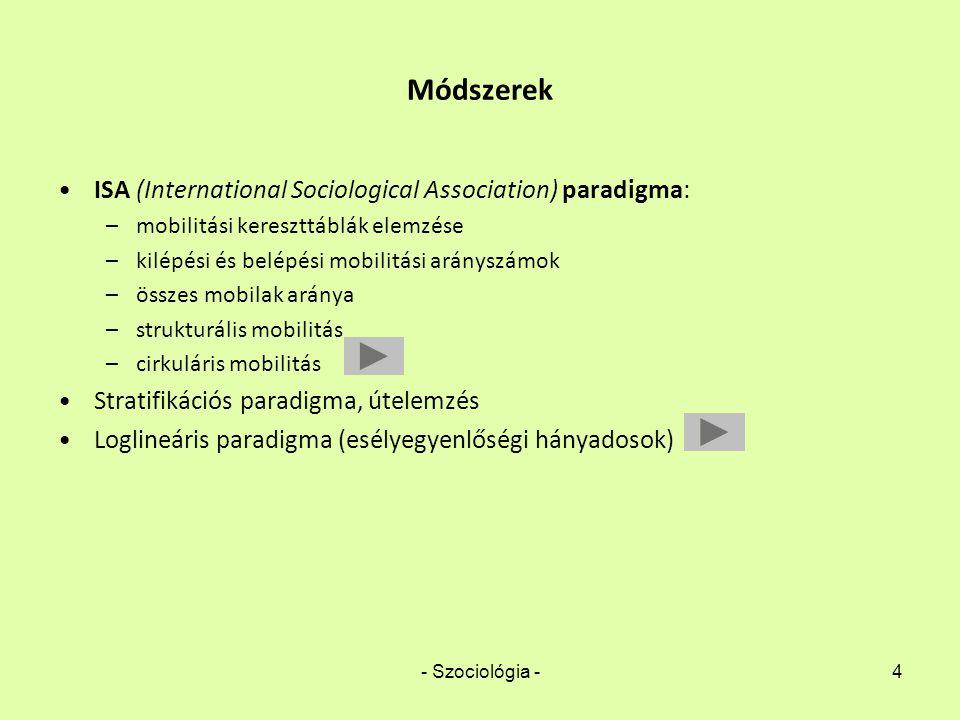 - Szociológia -4 Módszerek ISA (International Sociological Association) paradigma: –mobilitási kereszttáblák elemzése –kilépési és belépési mobilitási