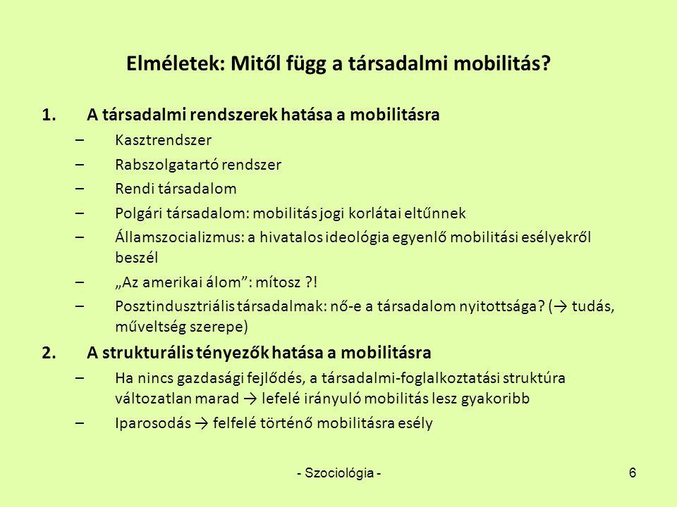 - Szociológia -6 Elméletek: Mitől függ a társadalmi mobilitás? 1.A társadalmi rendszerek hatása a mobilitásra –Kasztrendszer –Rabszolgatartó rendszer