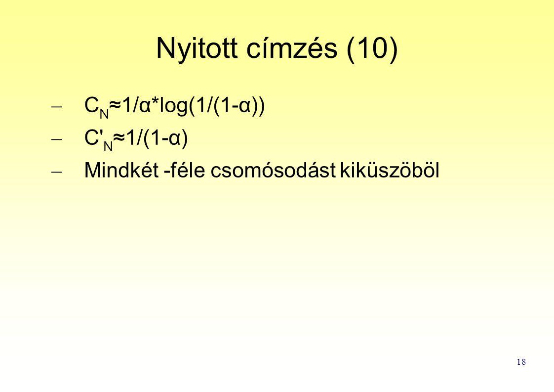 18 Nyitott címzés (10) – C N ≈1/α*log(1/(1-α)) – C N ≈1/(1-α) – Mindkét -féle csomósodást kiküszöböl