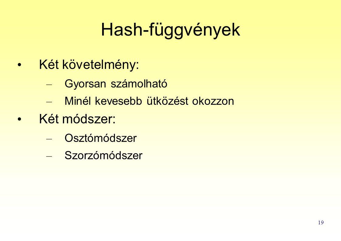 19 Hash-függvények Két követelmény: – Gyorsan számolható – Minél kevesebb ütközést okozzon Két módszer: – Osztómódszer – Szorzómódszer
