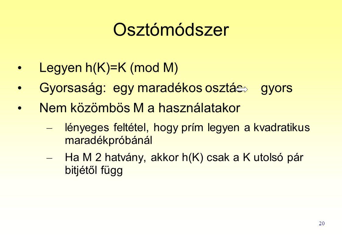 20 Osztómódszer Legyen h(K)=K (mod M) Gyorsaság: egy maradékos osztás gyors Nem közömbös M a használatakor – lényeges feltétel, hogy prím legyen a kvadratikus maradékpróbánál – Ha M 2 hatvány, akkor h(K) csak a K utolsó pár bitjétől függ