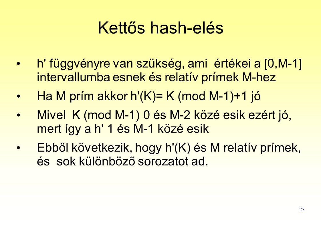23 Kettős hash-elés h függvényre van szükség, ami értékei a [0,M-1] intervallumba esnek és relatív prímek M-hez Ha M prím akkor h (K)= K (mod M-1)+1 jó Mivel K (mod M-1) 0 és M-2 közé esik ezért jó, mert így a h 1 és M-1 közé esik Ebből következik, hogy h (K) és M relatív prímek, és sok különböző sorozatot ad.