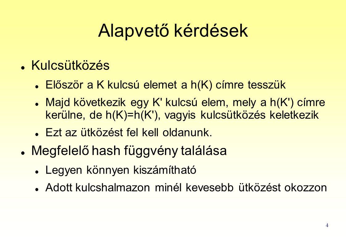 4 Alapvető kérdések Kulcsütközés Először a K kulcsú elemet a h(K) címre tesszük Majd következik egy K kulcsú elem, mely a h(K ) címre kerülne, de h(K)=h(K ), vagyis kulcsütközés keletkezik Ezt az ütközést fel kell oldanunk.