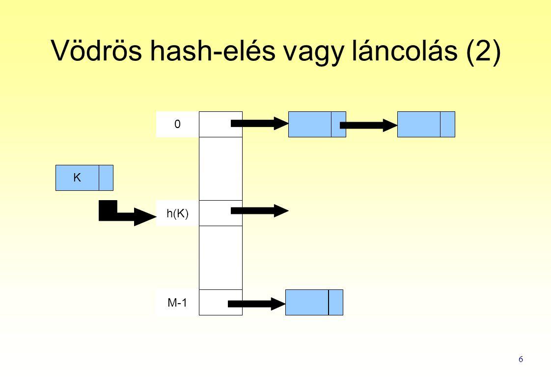 6 Vödrös hash-elés vagy láncolás (2) 0 M-1 Kh(K)