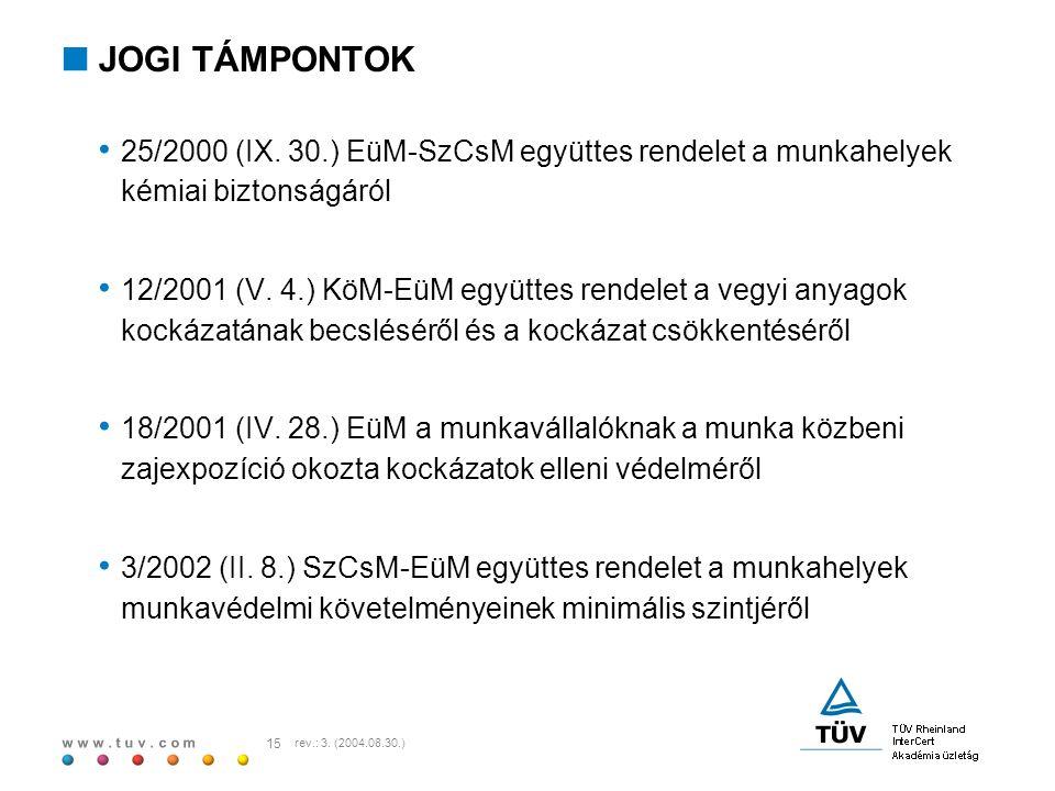 w w w. t u v. c o m 15 rev.: 3. (2004.08.30.)  JOGI TÁMPONTOK 25/2000 (IX. 30.) EüM-SzCsM együttes rendelet a munkahelyek kémiai biztonságáról 12/200