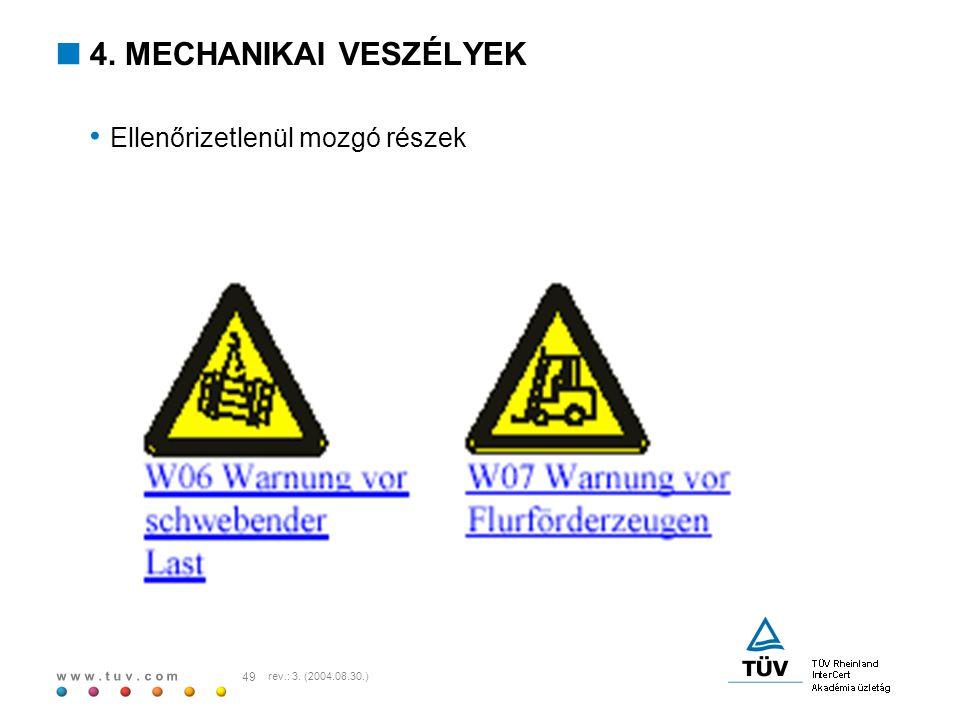 w w w. t u v. c o m 49 rev.: 3. (2004.08.30.)  4. MECHANIKAI VESZÉLYEK Ellenőrizetlenül mozgó részek