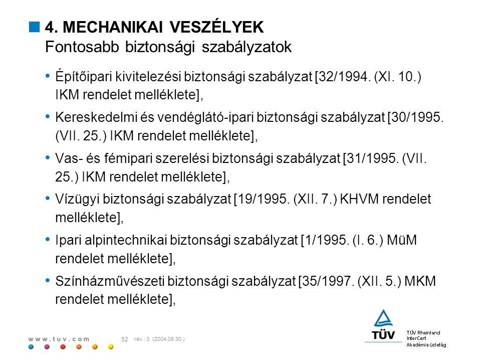 w w w. t u v. c o m 52 rev.: 3. (2004.08.30.)  4. MECHANIKAI VESZÉLYEK Fontosabb biztonsági szabályzatok Építőipari kivitelezési biztonsági szabályza
