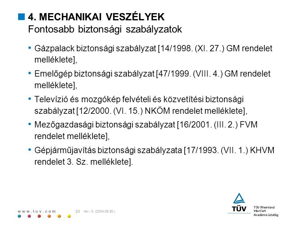 w w w. t u v. c o m 53 rev.: 3. (2004.08.30.)  4. MECHANIKAI VESZÉLYEK Fontosabb biztonsági szabályzatok Gázpalack biztonsági szabályzat [14/1998. (X