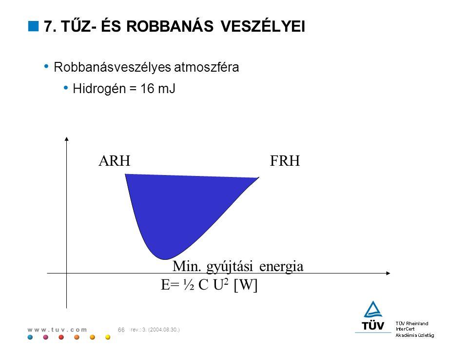 w w w. t u v. c o m 66 rev.: 3. (2004.08.30.)  7. TŰZ- ÉS ROBBANÁS VESZÉLYEI Robbanásveszélyes atmoszféra Hidrogén = 16 mJ ARHFRH Min. gyújtási energ