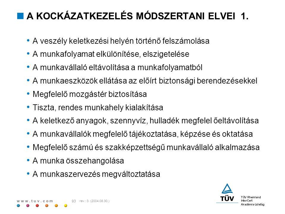 w w w. t u v. c o m 93 rev.: 3. (2004.08.30.)  A KOCKÁZATKEZELÉS MÓDSZERTANI ELVEI 1. A veszély keletkezési helyén történő felszámolása A munkafolyam