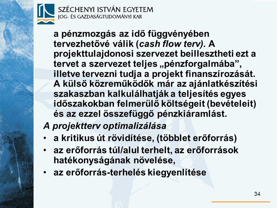 34 a pénzmozgás az idő függvényében tervezhetővé válik (cash flow terv).