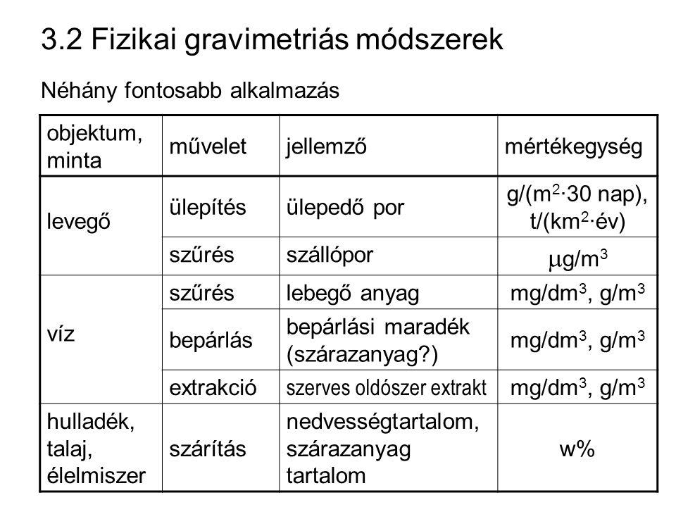 3.2 Fizikai gravimetriás módszerek Néhány fontosabb alkalmazás objektum, minta műveletjellemzőmértékegység levegő ülepítésülepedő por g/(m 2 ·30 nap),