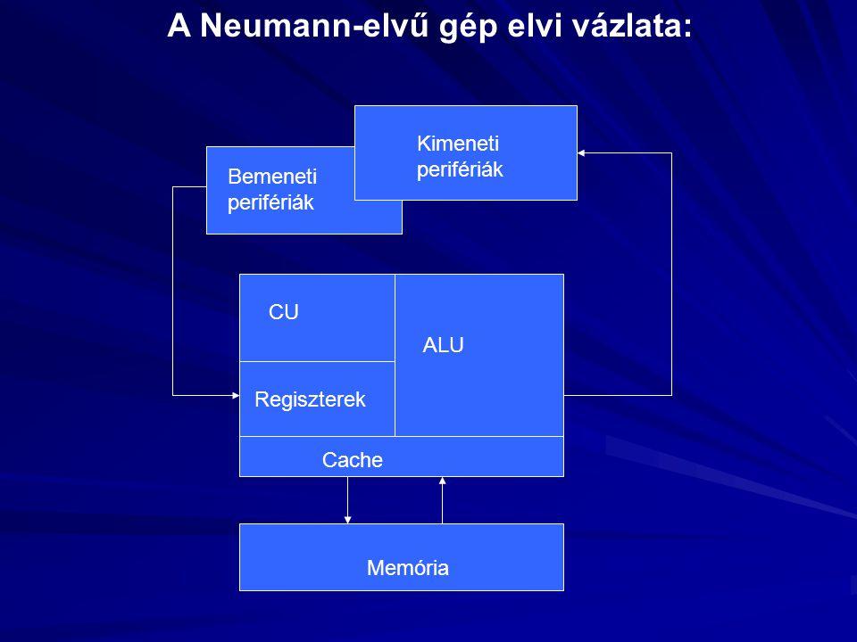 A Neumann-elvű gép elvi vázlata: ALU Regiszterek CU Cache Memória Bemeneti perifériák Kimeneti perifériák
