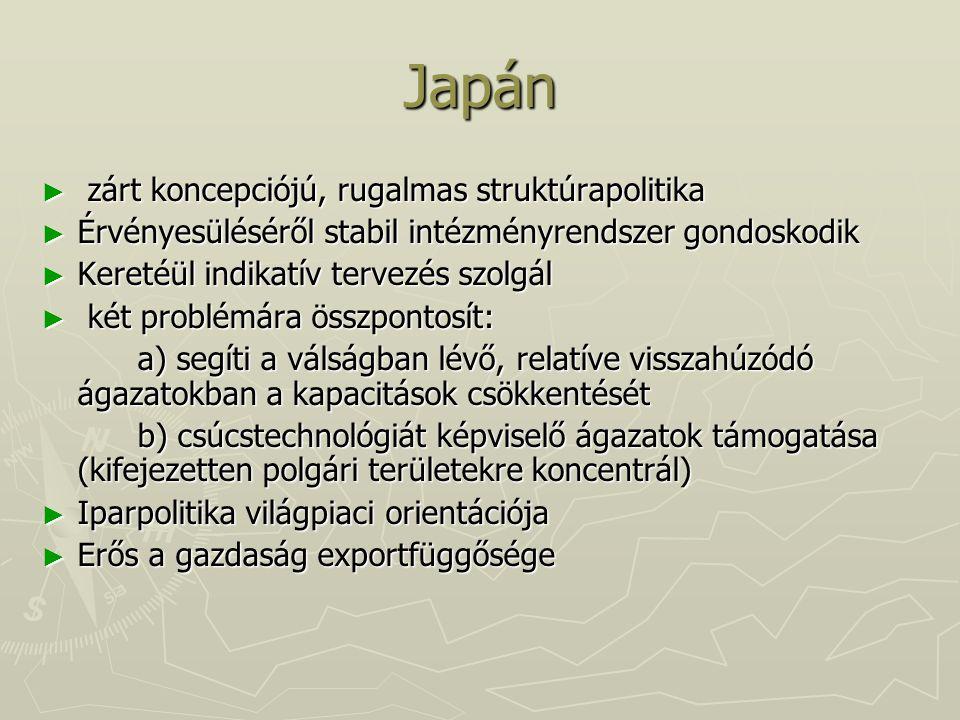 Japán ► zárt koncepciójú, rugalmas struktúrapolitika ► Érvényesüléséről stabil intézményrendszer gondoskodik ► Keretéül indikatív tervezés szolgál ► k