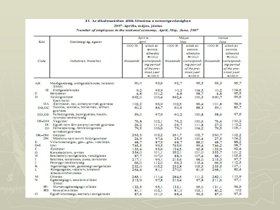 Folyamatpolitikai eszközök: ► Közvetlen eszközök: a termelés mennyiségének kontingentálása ármegállapítás beruházások engedélyezési rendszere beruházások engedélyezési rendszere ► Közvetett eszközök: keresletszabályozás: közösségi kiadások, adópolitika, adópolitika, külkereskedelmi politika külkereskedelmi politika kínálatszabályozás: infrastruktúrapolitika kínálatszabályozás: infrastruktúrapolitika ingyenes közösségi szolgáltatások ingyenes közösségi szolgáltatások termelési költségek átvállalása beruházási hozzájárulások beruházási hozzájárulások fizetési könnyítések