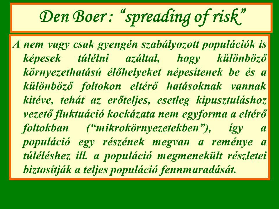 """Den Boer : """"spreading of risk"""" A nem vagy csak gyengén szabályozott populációk is képesek túlélni azáltal, hogy különböző környezethatású élőhelyeket"""