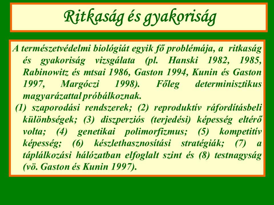 Ritkaság és gyakoriság A természetvédelmi biológiát egyik fő problémája, a ritkaság és gyakoriság vizsgálata (pl. Hanski 1982, 1985, Rabinowitz és mts
