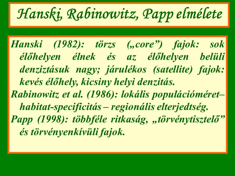 """Hanski, Rabinowitz, Papp elmélete Hanski (1982): törzs (""""core"""") fajok: sok élőhelyen élnek és az élőhelyen belüli denziztásuk nagy; járulékos (satelli"""