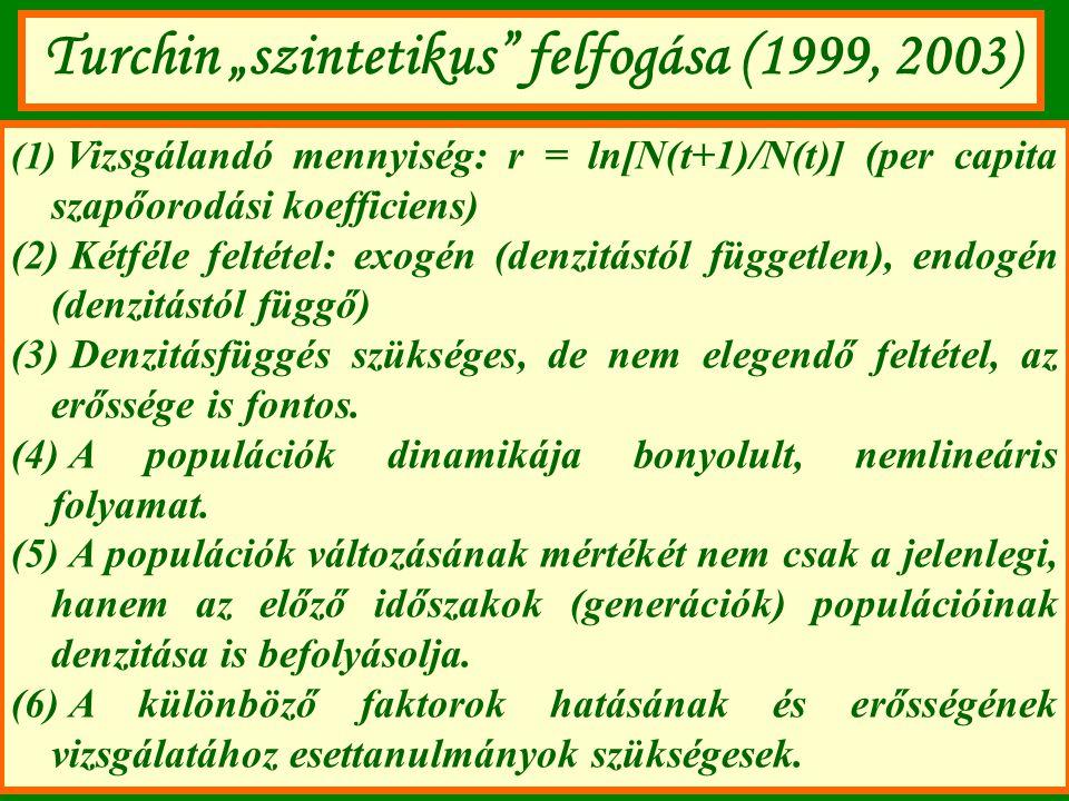 """Turchin """"szintetikus"""" felfogása (1999, 2003) (1) Vizsgálandó mennyiség: r = ln[N(t+1)/N(t)] (per capita szapőorodási koefficiens) (2) Kétféle feltétel"""