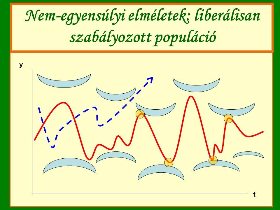 Nem-egyensúlyi elméletek: liberálisan szabályozott populáció t y