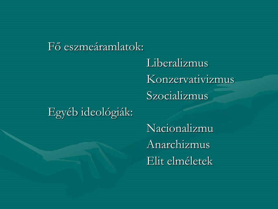 Fő eszmeáramlatok: Liberalizmus Liberalizmus Konzervativizmus Konzervativizmus Szocializmus Szocializmus Egyéb ideológiák: Nacionalizmu Nacionalizmu A
