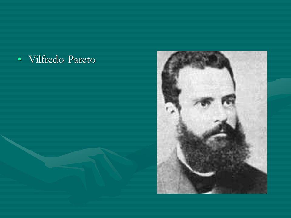 Vilfredo ParetoVilfredo Pareto