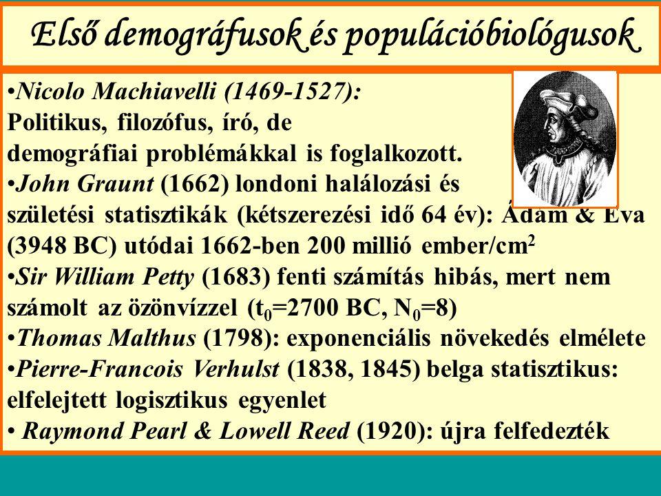 Nicolo Machiavelli (1469-1527): Politikus, filozófus, író, de demográfiai problémákkal is foglalkozott.