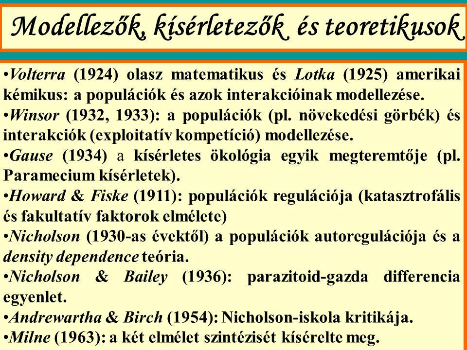 Modellezők, kísérletezők és teoretikusok Volterra (1924) olasz matematikus és Lotka (1925) amerikai kémikus: a populációk és azok interakcióinak modellezése.