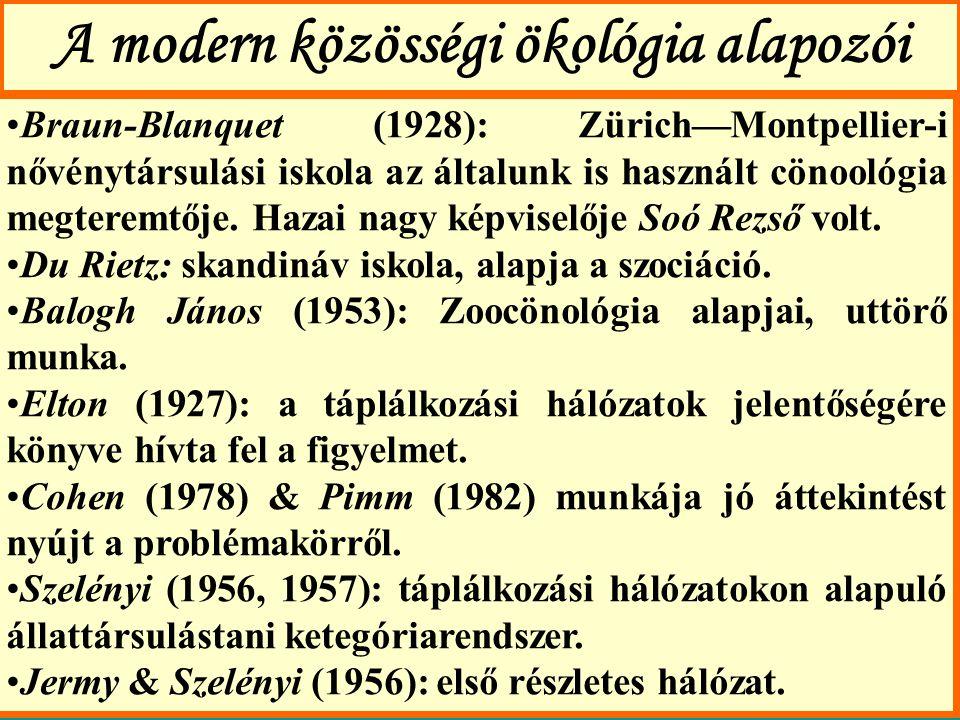 A modern közösségi ökológia alapozói Braun-Blanquet (1928): Zürich—Montpellier-i nővénytársulási iskola az általunk is használt cönoológia megteremtője.