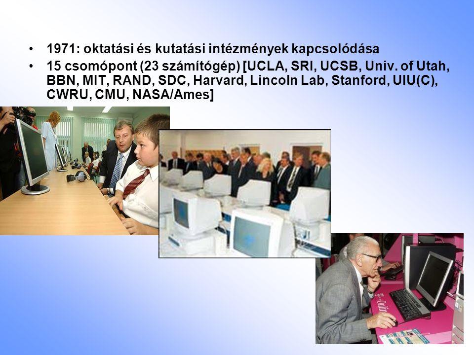 1971: oktatási és kutatási intézmények kapcsolódása 15 csomópont (23 számítógép) [UCLA, SRI, UCSB, Univ. of Utah, BBN, MIT, RAND, SDC, Harvard, Lincol