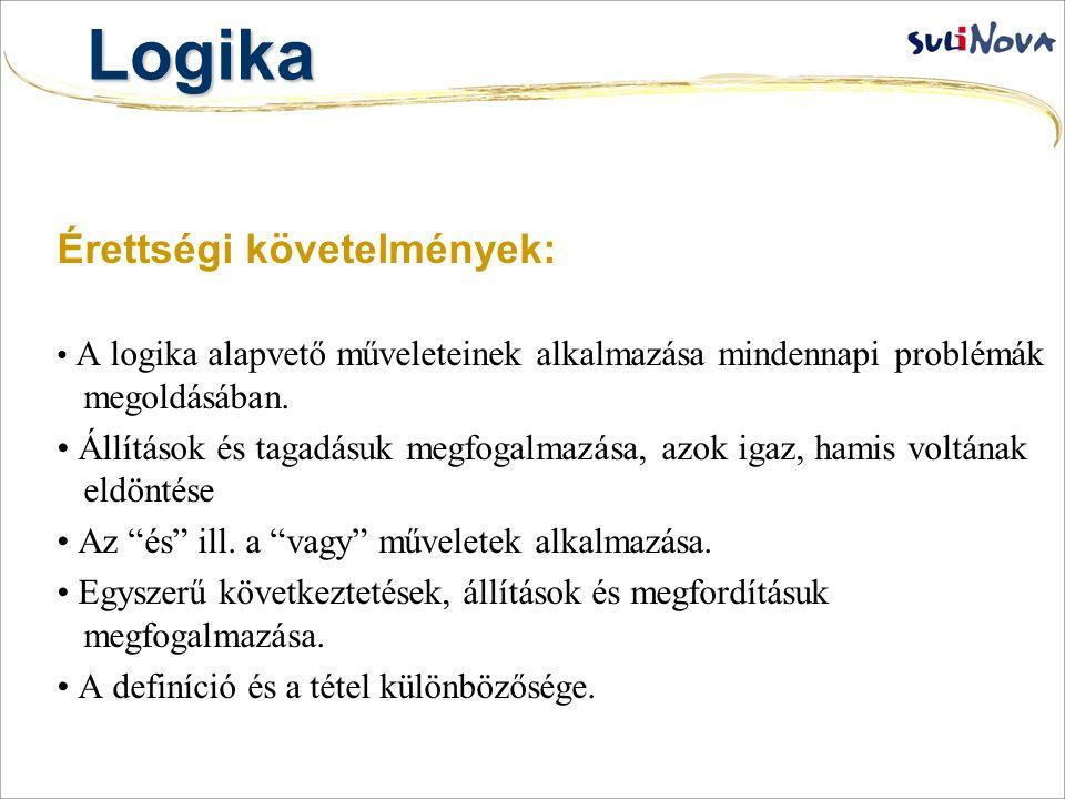 Logika Érettségi követelmények: A logika alapvető műveleteinek alkalmazása mindennapi problémák megoldásában. Állítások és tagadásuk megfogalmazása, a