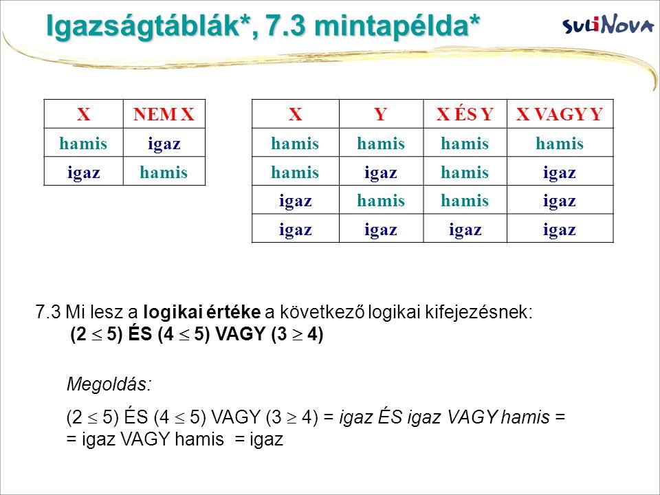Igazságtáblák*, 7.3 mintapélda* XNEM X hamisigaz hamis XYX ÉS YX VAGY Y hamis igazhamisigaz hamis igaz 7.3 Mi lesz a logikai értéke a következő logika