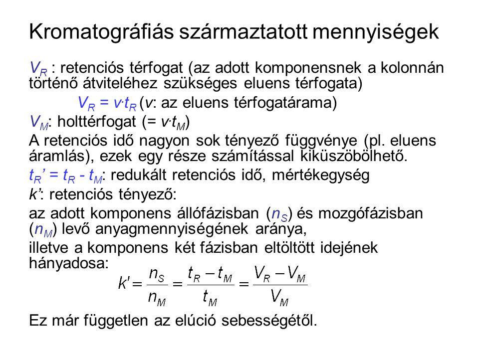 Kromatográfiás származtatott mennyiségek V R : retenciós térfogat (az adott komponensnek a kolonnán történő átviteléhez szükséges eluens térfogata) V