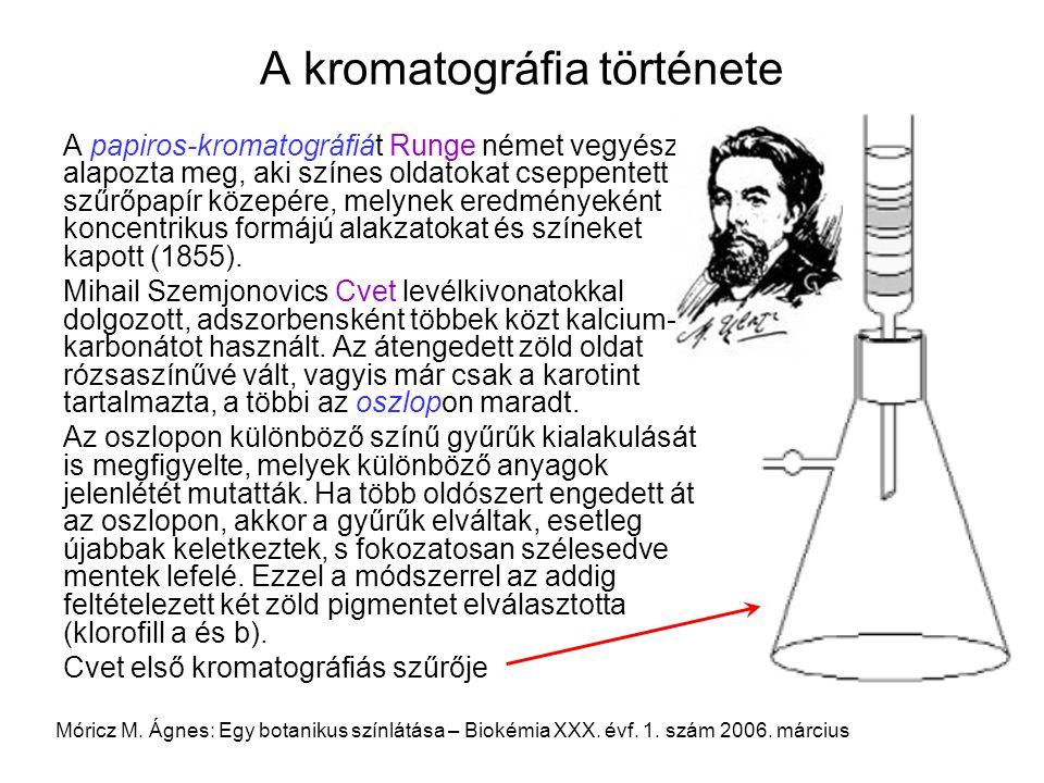 A kromatográfia története A papiros-kromatográfiát Runge német vegyész alapozta meg, aki színes oldatokat cseppentett szűrőpapír közepére, melynek ere