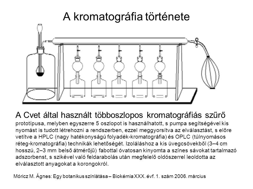 A kromatográfia története A Cvet által használt többoszlopos kromatográfiás szűrő prototípusa, melyben egyszerre 5 oszlopot is használhatott, s pumpa