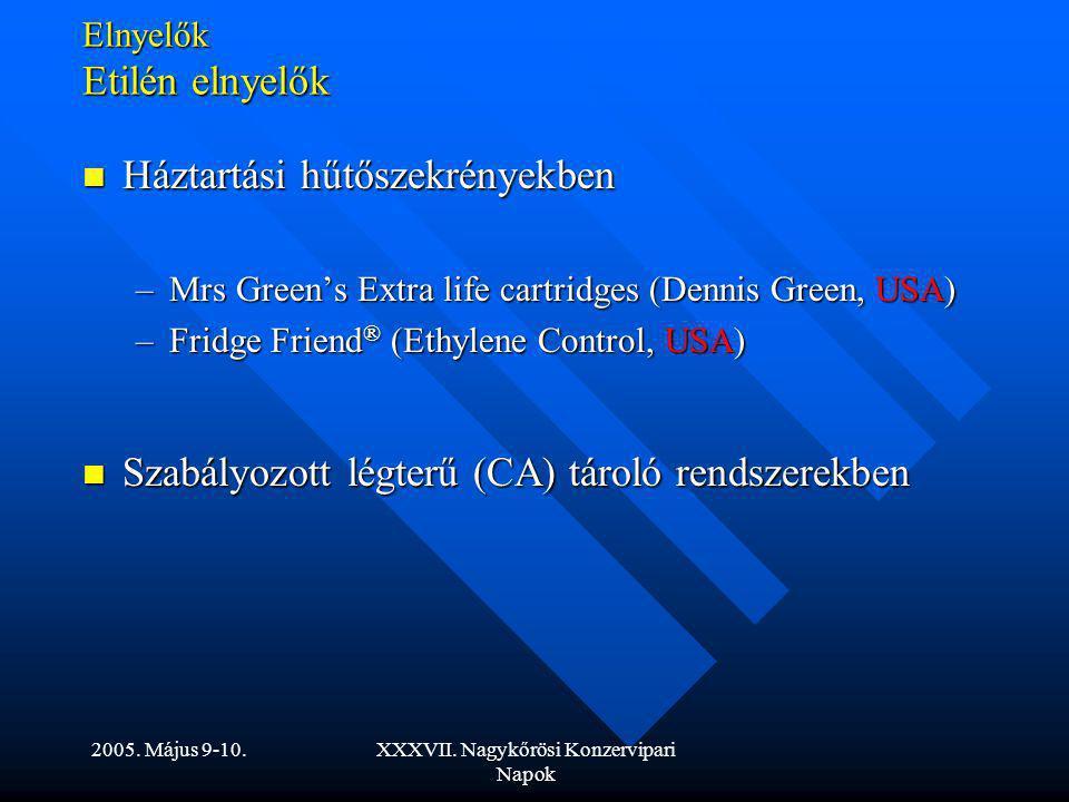 2005. Május 9-10.XXXVII. Nagykőrösi Konzervipari Napok Elnyelők Etilén elnyelők Háztartási hűtőszekrényekben Háztartási hűtőszekrényekben –Mrs Green's