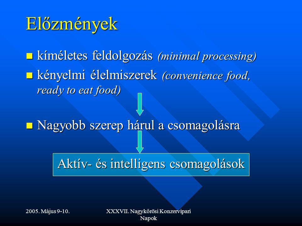 2005. Május 9-10.XXXVII. Nagykőrösi Konzervipari Napok Előzmények kíméletes feldolgozás (minimal processing) kíméletes feldolgozás (minimal processing