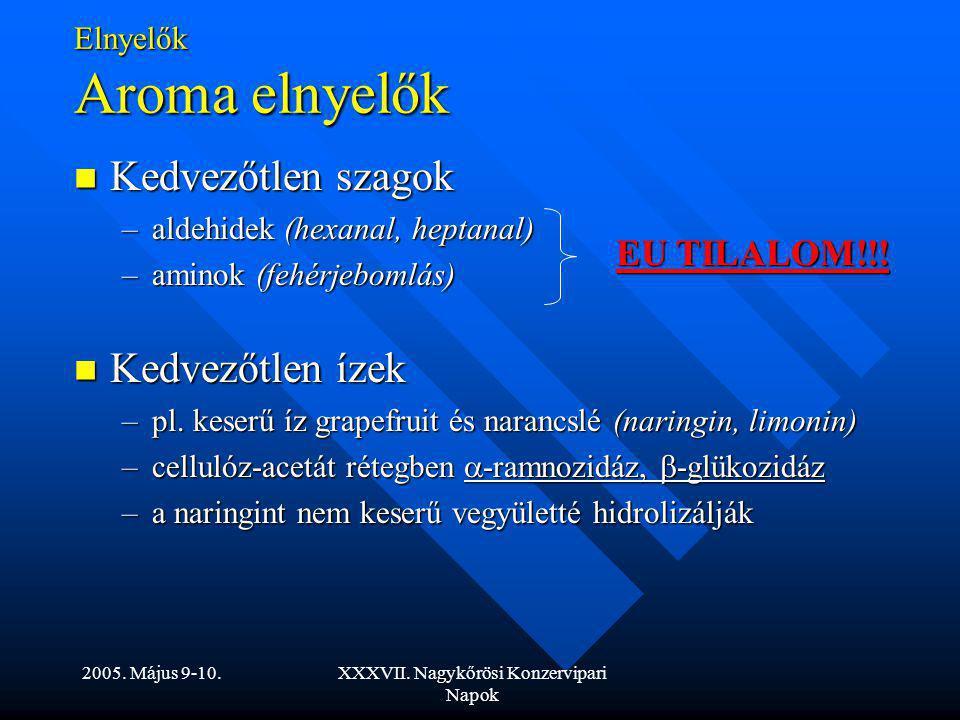 2005. Május 9-10.XXXVII. Nagykőrösi Konzervipari Napok Elnyelők Aroma elnyelők Kedvezőtlen szagok Kedvezőtlen szagok –aldehidek (hexanal, heptanal) –a