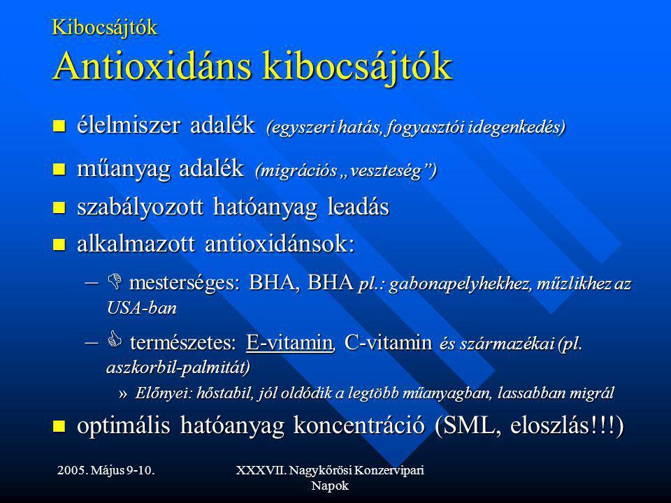 2005. Május 9-10.XXXVII. Nagykőrösi Konzervipari Napok Kibocsájtók Antioxidáns kibocsájtók élelmiszer adalék (egyszeri hatás, fogyasztói idegenkedés)
