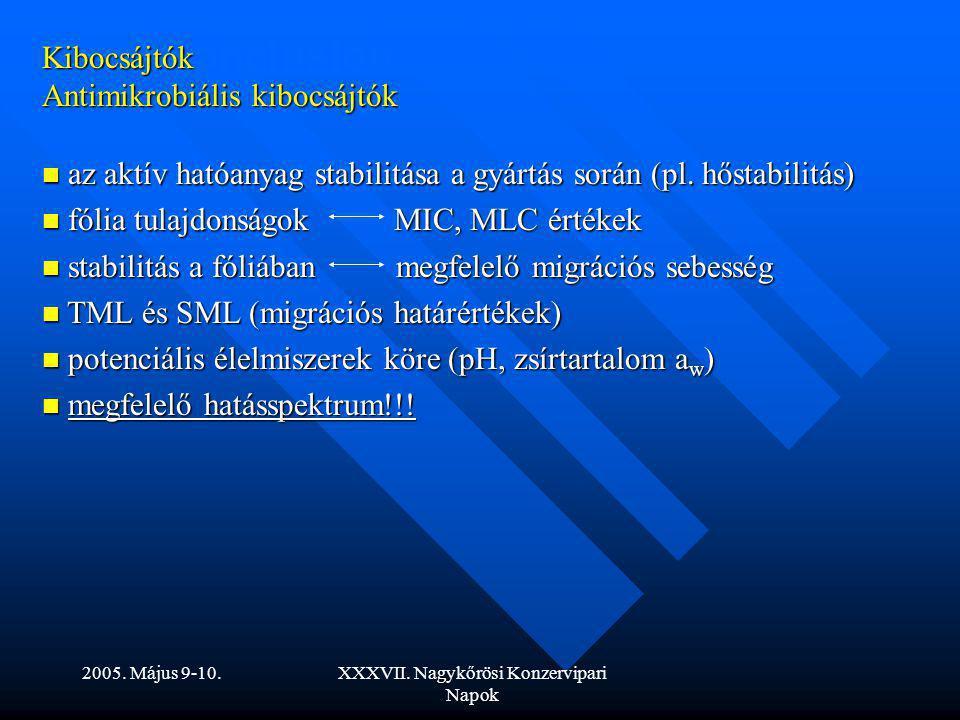 2005. Május 9-10.XXXVII. Nagykőrösi Konzervipari Napok Final Conclusion Kibocsájtók Antimikrobiális kibocsájtók az aktív hatóanyag stabilitása a gyárt