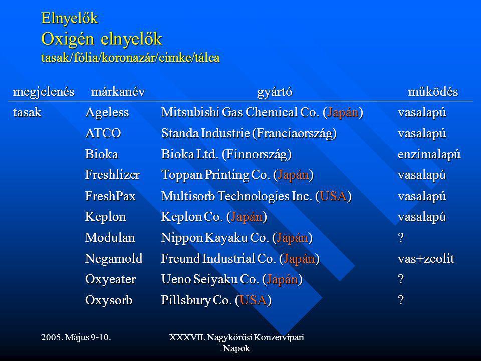 2005. Május 9-10.XXXVII. Nagykőrösi Konzervipari Napok Elnyelők Oxigén elnyelők tasak/fólia/koronazár/cimke/tálca megjelenésmárkanévgyártóműködés tasa